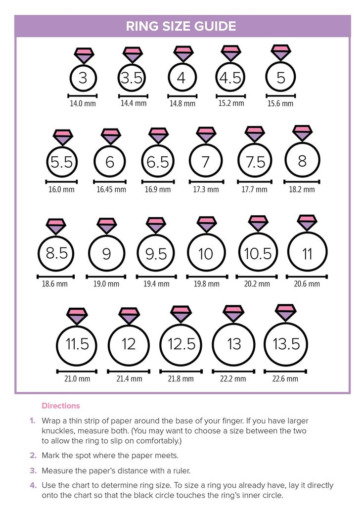 Mm To Ring Size Chart